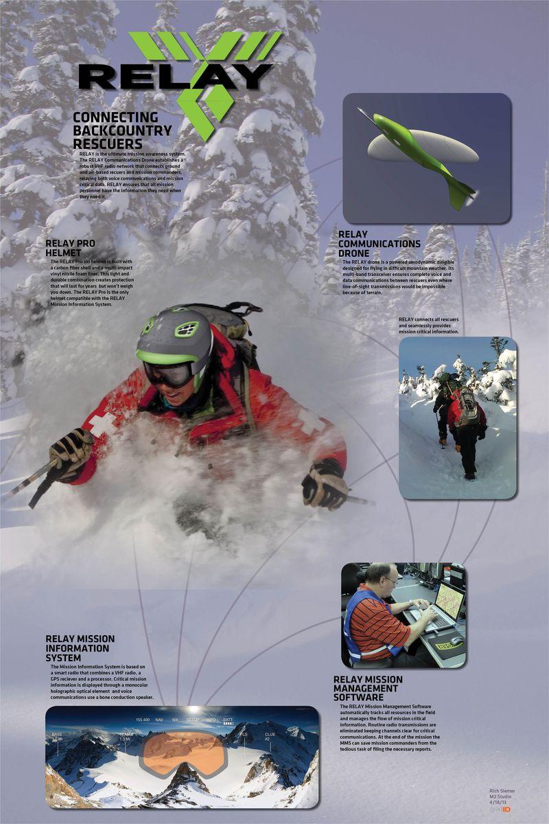 Relay Helmet Poster-bd